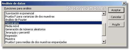 Cuadro de diálogo de análisis de datos con la opción de Histograma en Excel.