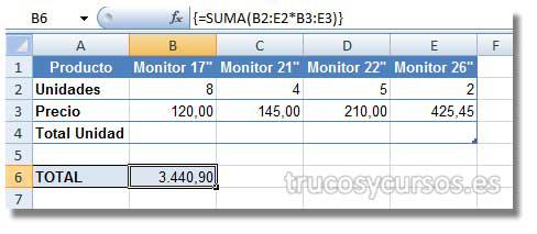Fórmula matricial en Excel: Celda B6 con fórmula introducida como matricial {=SUMA(B2E2*B3:E3)}