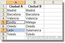 Datos duplicados en columna Excel: Celda A7 que no se encuentra en la columna B.