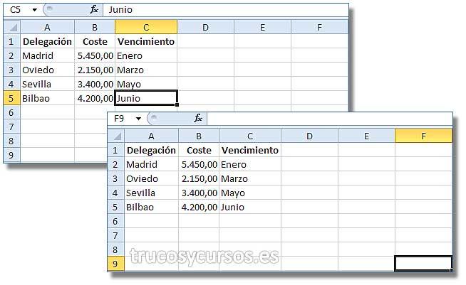 Rango utilizado en Excel – Trucos y Cursos de Excel