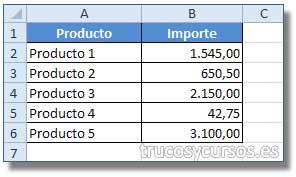 Números con formato americano en Excel: Columna A = nombre del producto; Columna B = precio (formato USA 1,000.50).