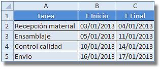 Rango A2:A5= Tareas; Rango B2:B5=Fecha inicio; Rango C2:C5=Fecha final