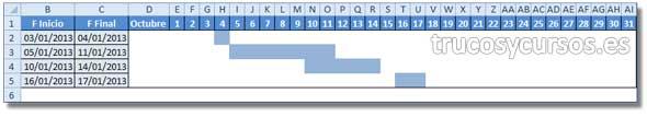 Rango E2:AI5, mostrando el relleno en la celda (Diagrama Gantt en Excel)