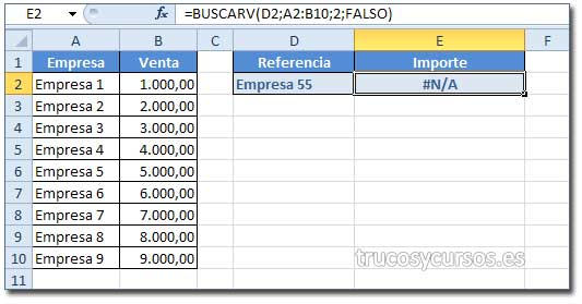 Eliminar Mensaje De Error En Buscarv De Excel Trucos Y Cursos De Excel
