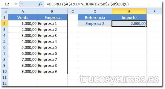 Alternativa a BUSCARV en Excel: Celda E2 con alternativa a BUSCARV (Funciones DESREF y COINCIDIR).