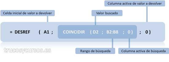 Alternativa a BUSCARV en Excel: Fórmula anidada =DESREF(A1;COINCIDIR(D2;B2:B8;0);0)
