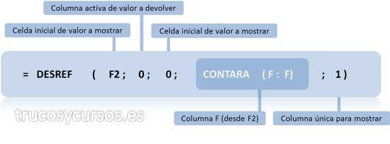 Lista con rango dinámico en Excel: Fórmula anidada =DESREF(F2;0;0;CONTARA(F:F);1)