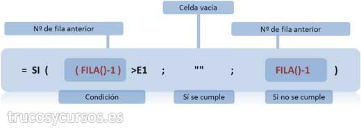 "Numeración en filas: Fórmula anidada =SI((FILA()-1)>$E$1;"""";FILA()-1)"