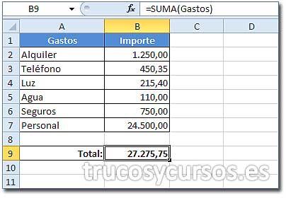 Los nombres de celdas y rangos en Excel: Celda B9 con la fórmula =SUMA(Gastos), Gastos es el rango B2:B7.
