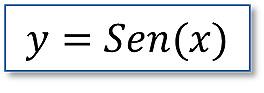 Función del seno y=Sen(x)