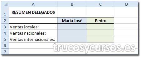 Proteger distintos rangos en Excel: Rango B2:B5, para usuario María José y rango C2:C5, para usuario Pedro.