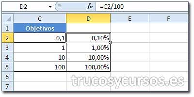 Formato de porcentaje Excel: Celda D2 con fórmula =C2/100.