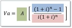 Fórmula del valor presente de una anualidad vencida
