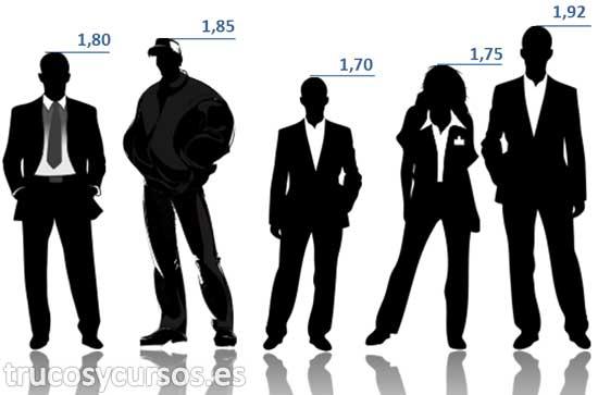Estadística básica: Diagrama de alturas 1,8m; 1,85m; 1,70m; 1,75m. y 1,92m.