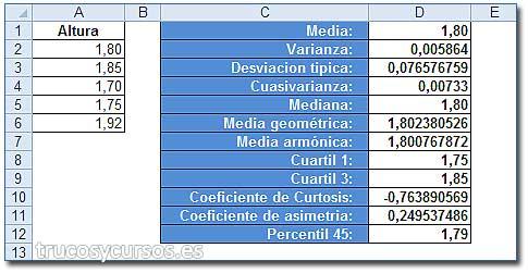 Estadística básica en Excel: Rango D1:D12 con las medidas estadísticas.