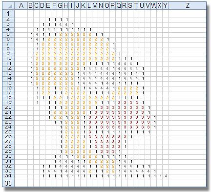 Dibujos e imágenes en Excel: Rango B2:Y34 con el número que representará el color con formato condicional.