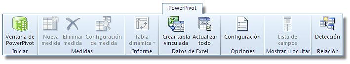 PowerPivot para Excel 2010: Pestaña PowerPivot de la cinta de opciones.