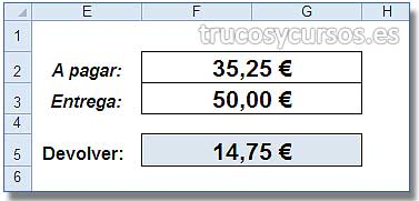 Simulador de caja registradora en Excel: Celda F5 con fórmula =F3-F2 (50 € - 35,25 € = 14,75 €).