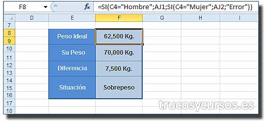 El peso ideal con Excel: Resultados para el peso ideal