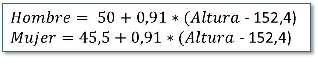 El peso ideal: Fórmula método Devine