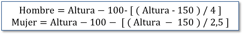 El peso ideal: Fórmula método Lorenzt