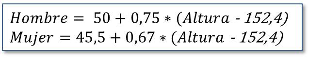 El peso ideal con Excel: Fórmula método Robinson