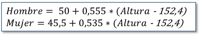 El peso ideal con Excel: Fórmula método Miller