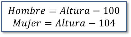 El peso ideal con Excel: Fórmula método Broca