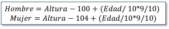 El peso ideal con Excel: Fórmula método Perroult