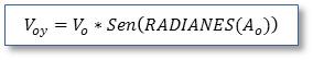 Fórmula: Voy= Vo*Sen(RADIANES(Ao))