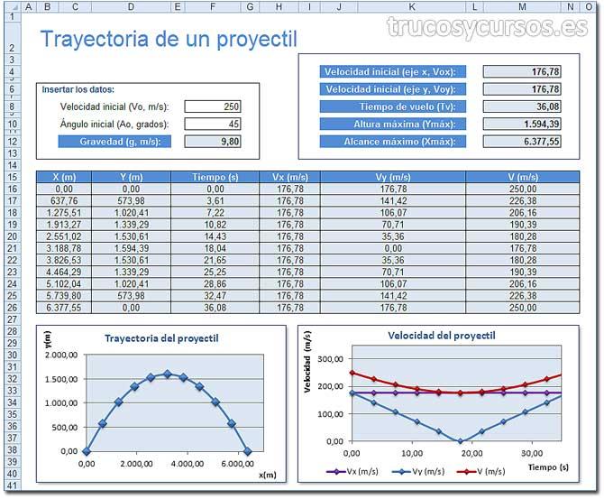 Simulador Excel: Trayectoria de un proyectil en Excel.