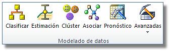 Grupo: Modelado de datos de la cinta de opciones minería de datos
