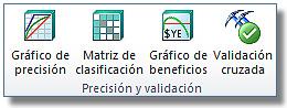 Grupo: Precisión y validación  de la cinta de opciones minería de datos