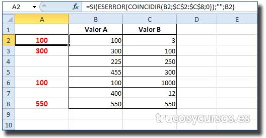 "Comparar datos entre columnas Excel: Celda A2 con función, =SI(ESERROR(COINCIDIR(B2;$C$2:$C$8;0));"""";B2)"
