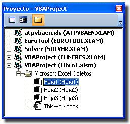 Control de cambios en la hoja del libro Excel: Panel explorador de proyecto con Hoja1 (Hoja1) seleccionado.