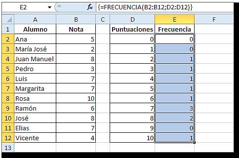La frecuencia en Excel: Rango E2:E12 con la frecuencia de las notas (matricial)