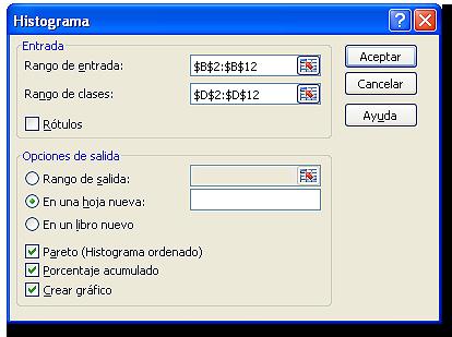 La frecuencia en Excel: Cuadro de diálogo de Histograma