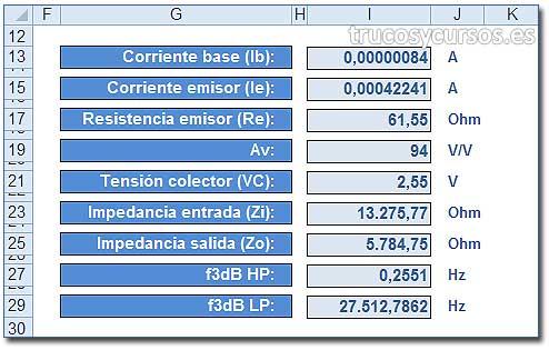Simulador de Polarización del transistor en Excel: Rango I13:I29 con los valores de la polarización.