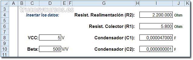 Simulador de Polarización del transistor en Excel: Datos de entrada.