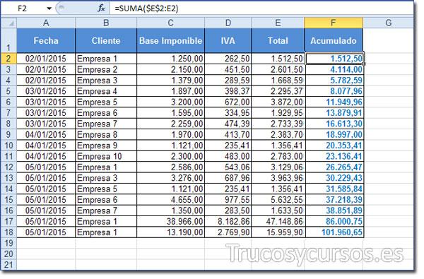 Como calcular el total acumulado en excel: Columna F