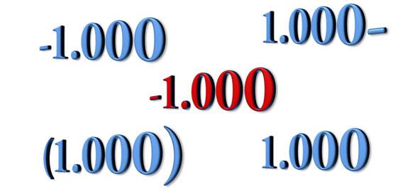 Representar los números negativos en Excel