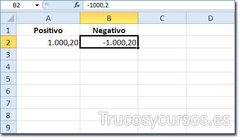 Celda B2 con el formato de número negativo -1.000,20