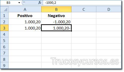 Celda B32 con el formato de número negativo 1.000,20-