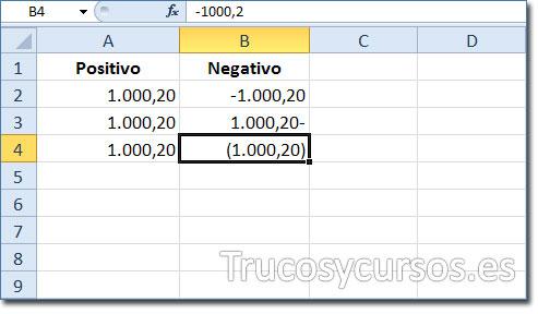 Celda B4 con el formato de número negativo (1.000,20)
