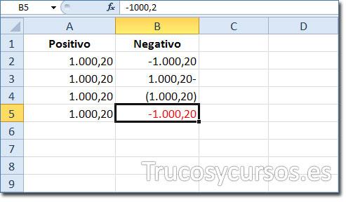 Celda B5 con el formato de número negativo -1.000,20 color de fuente rojo