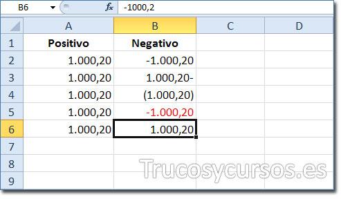 Celda B6 con el formato de número negativo 1.000,20