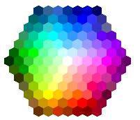 La psicología del color: Espectro de colores