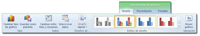 La ficha diseño de Herramientas de gráficos de la cinta de opciones Excel 2010