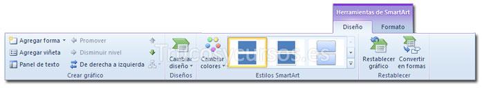 La ficha diseño de Herramientas de herramientas SmartArt de la cinta de opciones Excel 2010
