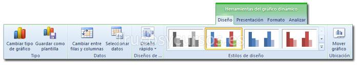 La ficha diseño de Herramientas de gráfico dinámico de la cinta de opciones Excel 2010